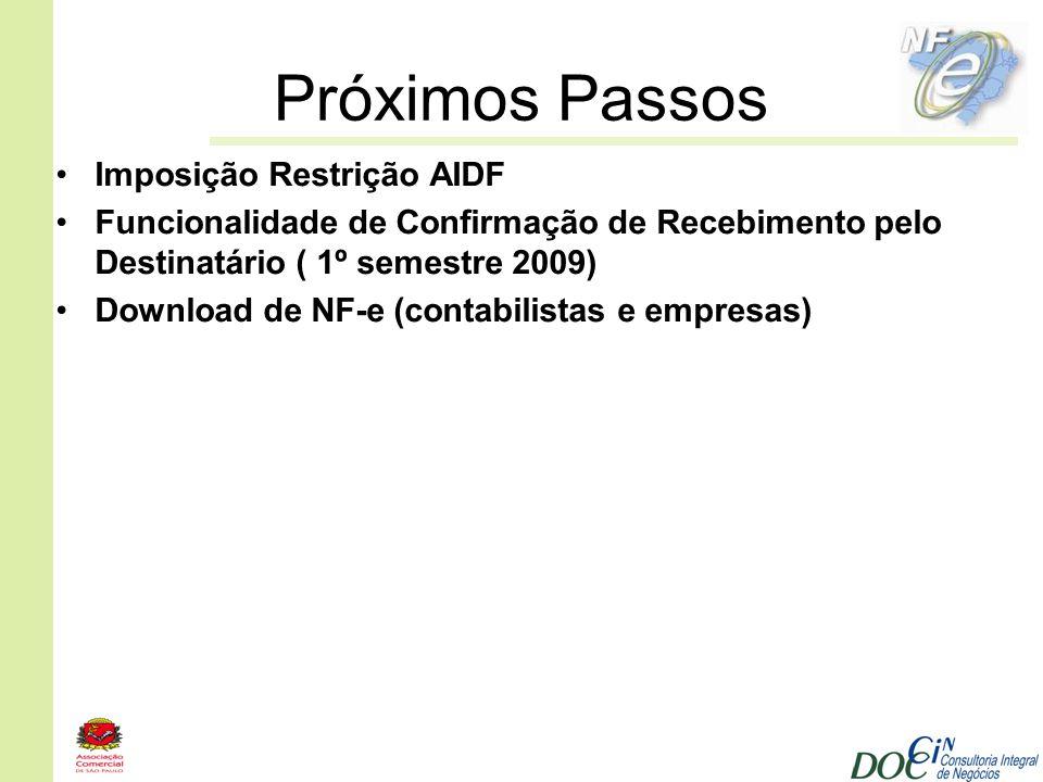 Próximos Passos Imposição Restrição AIDF