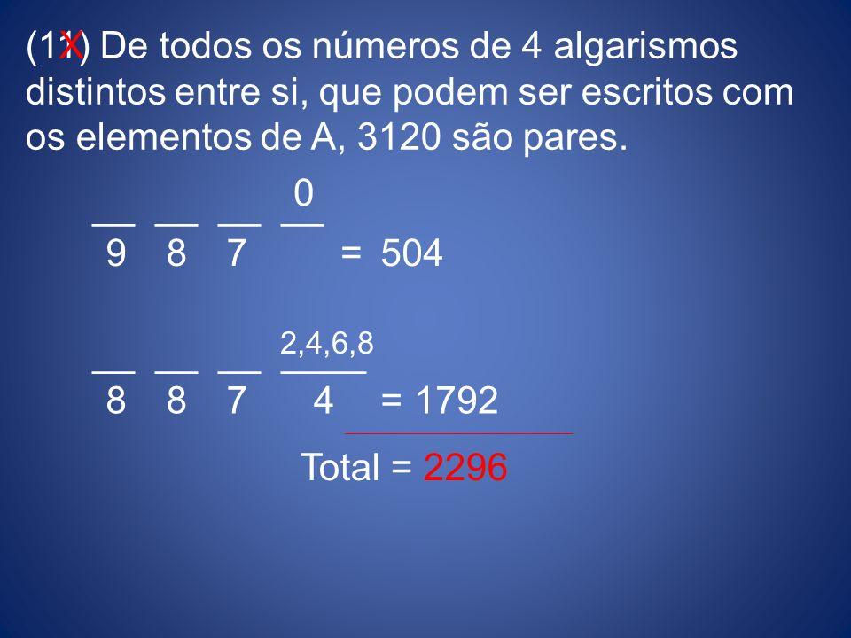 (11) De todos os números de 4 algarismos