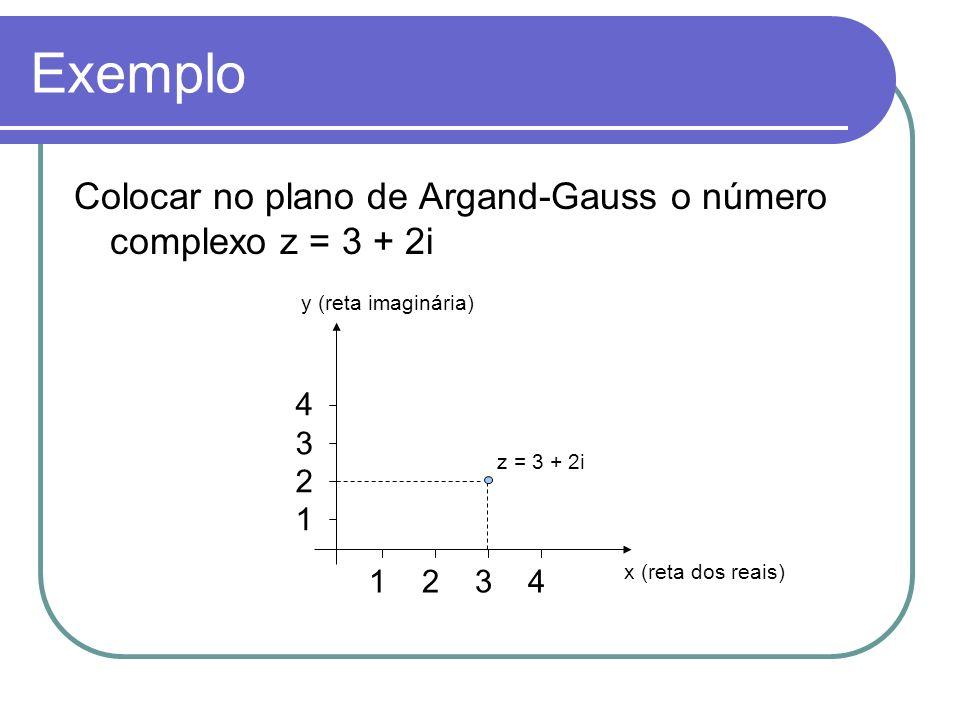 Exemplo Colocar no plano de Argand-Gauss o número complexo z = 3 + 2i