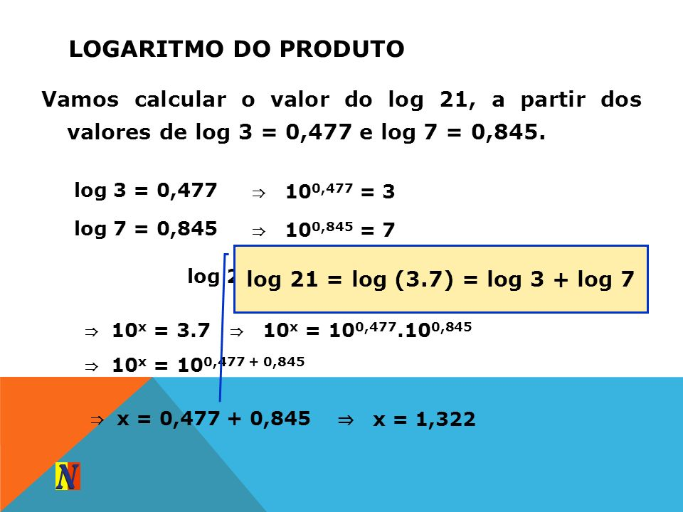 Logaritmo do produto Vamos calcular o valor do log 21, a partir dos valores de log 3 = 0,477 e log 7 = 0,845.