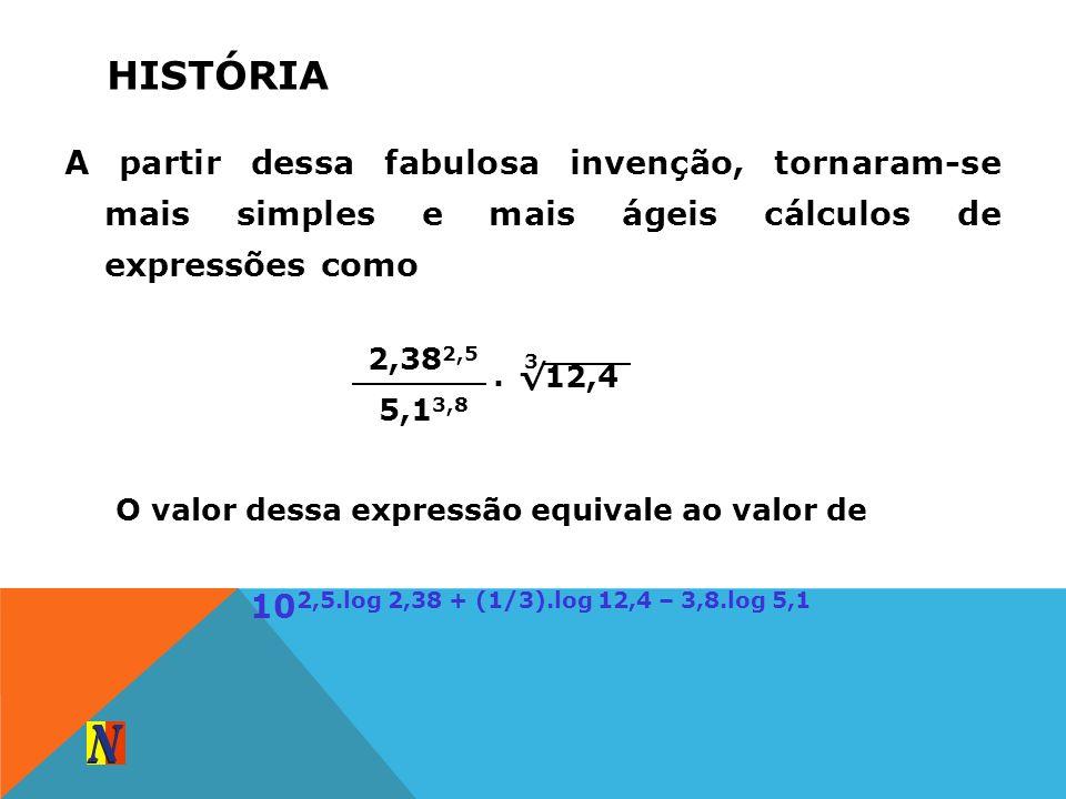 HistóriaA partir dessa fabulosa invenção, tornaram-se mais simples e mais ágeis cálculos de expressões como.