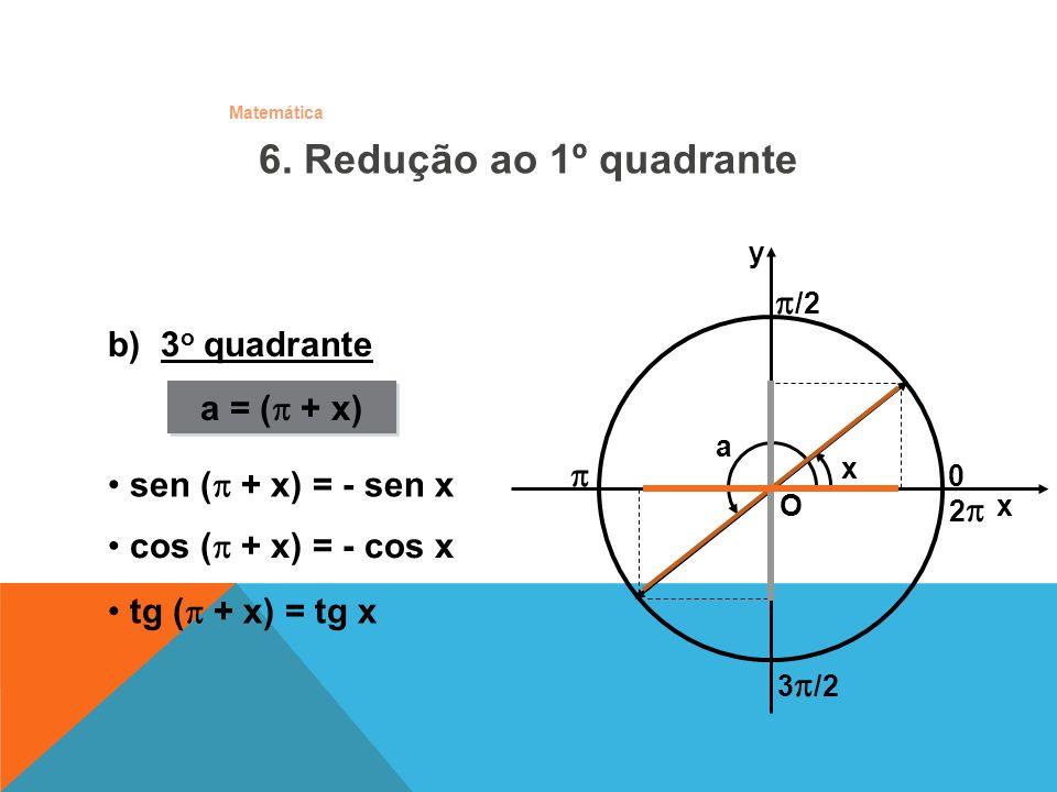 6. Redução ao 1º quadrante /2 b) 3o quadrante a = ( + x)  0