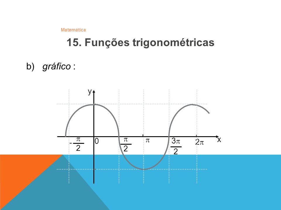 15. Funções trigonométricas