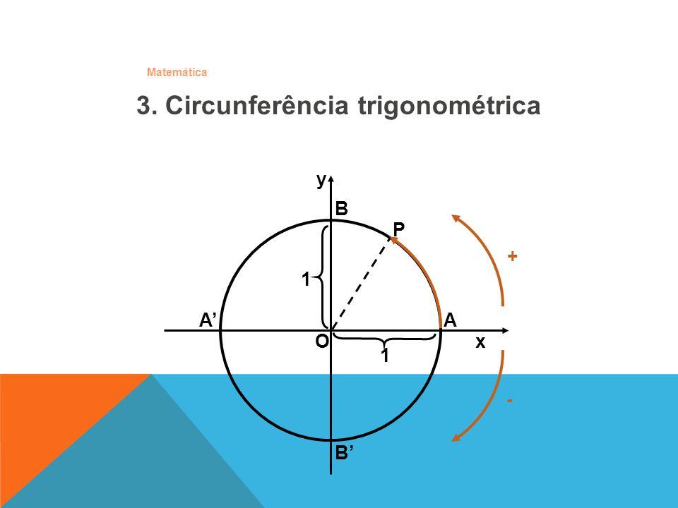 3. Circunferência trigonométrica