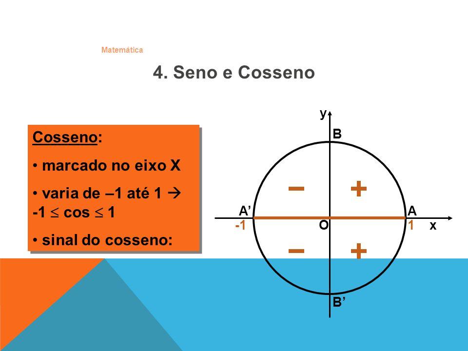 4. Seno e Cosseno Cosseno: marcado no eixo X