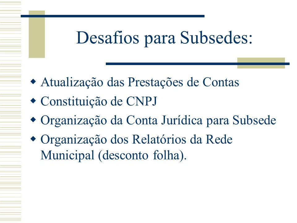 Desafios para Subsedes: