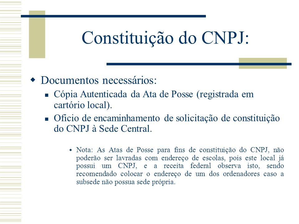 Constituição do CNPJ: Documentos necessários: