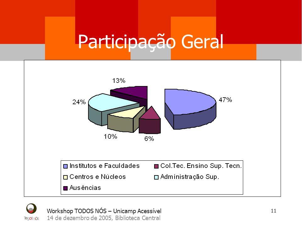 Participação Geral