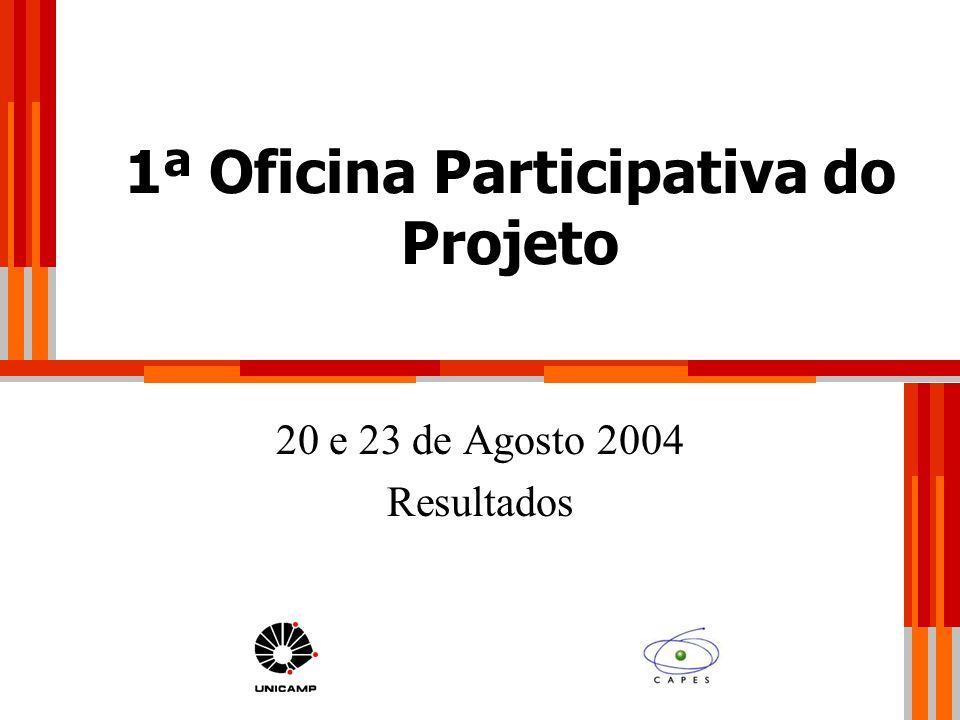 1ª Oficina Participativa do Projeto