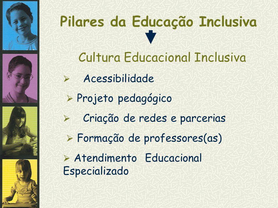 Pilares da Educação Inclusiva