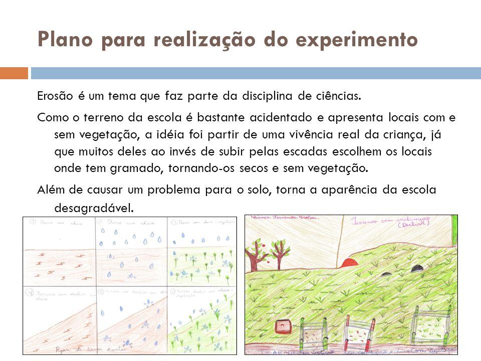 Plano para realização do experimento
