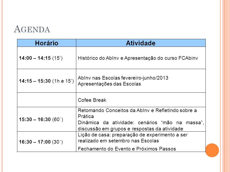 Agenda Horário Atividade 14:00 – 14:15 (15')