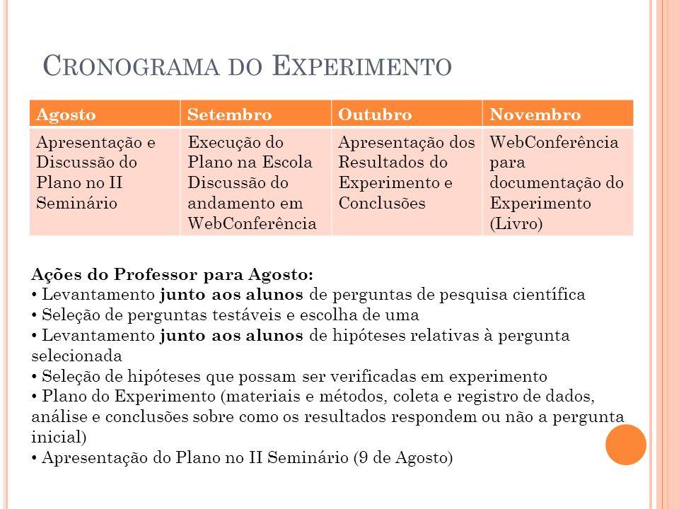 Cronograma do Experimento