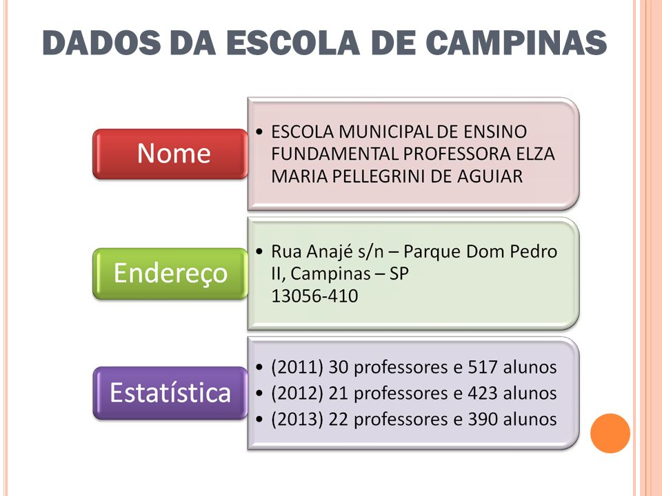 DADOS DA ESCOLA DE CAMPINAS
