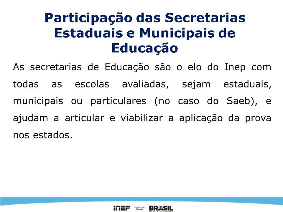 Participação das Secretarias Estaduais e Municipais de Educação