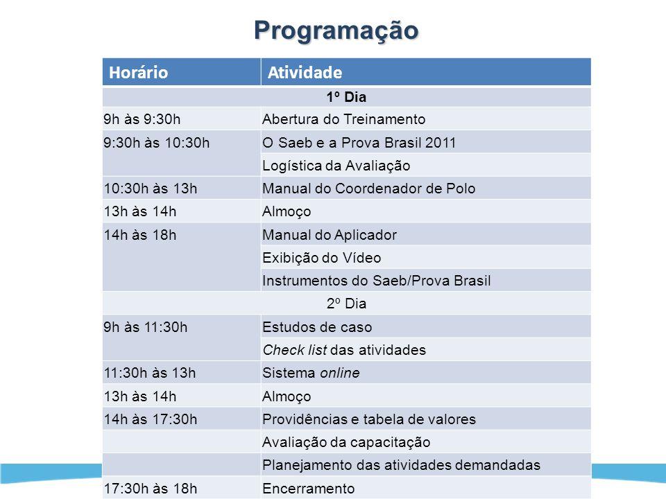 Programação Horário Atividade 1º Dia 9h às 9:30h