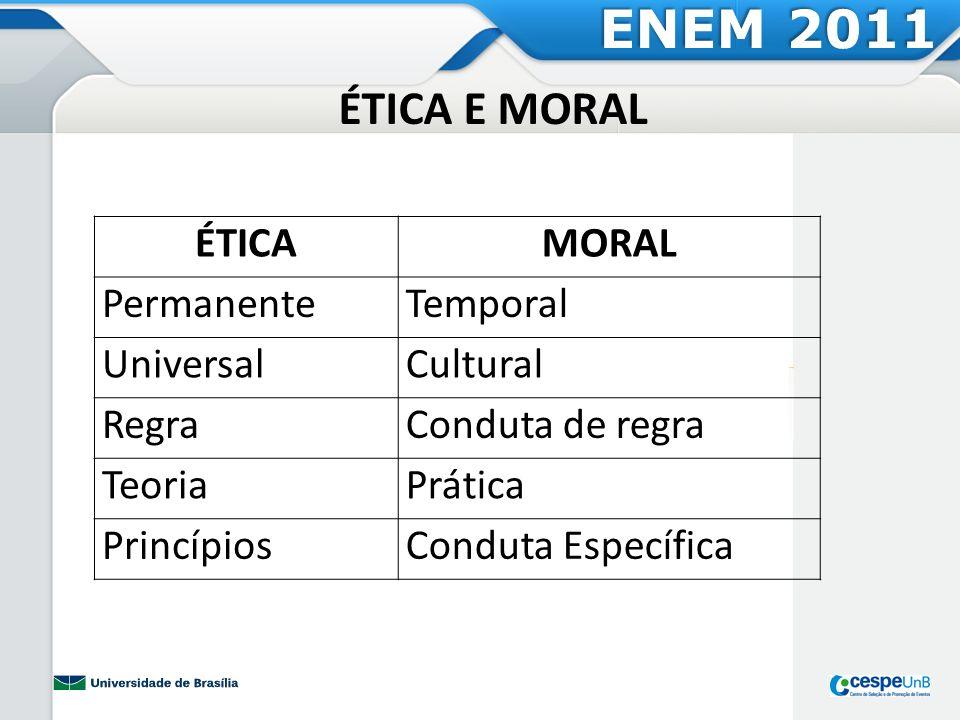 ENEM 2011 ÉTICA E MORAL ÉTICA MORAL Permanente Temporal Universal