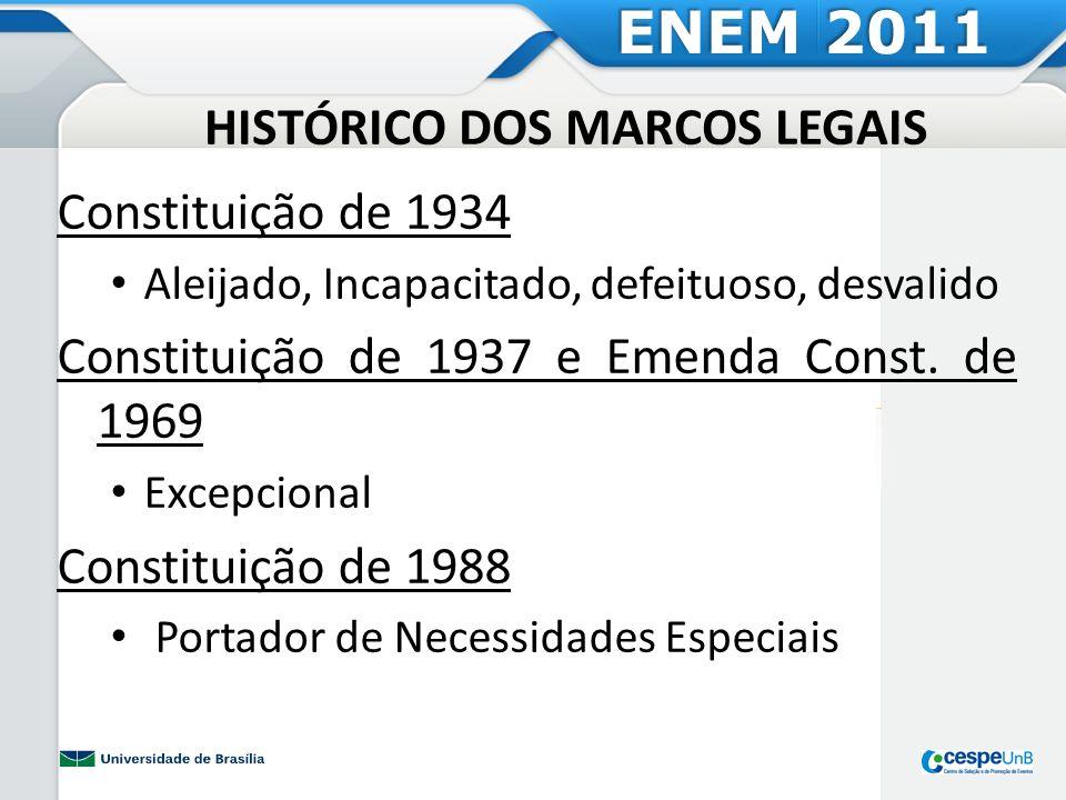 HISTÓRICO DOS MARCOS LEGAIS