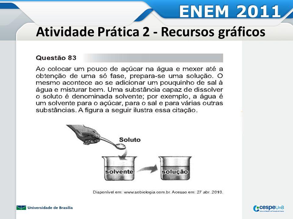 Atividade Prática 2 - Recursos gráficos