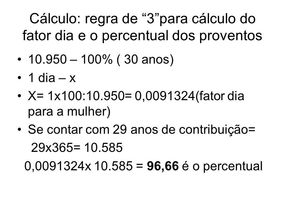 Cálculo: regra de 3 para cálculo do fator dia e o percentual dos proventos