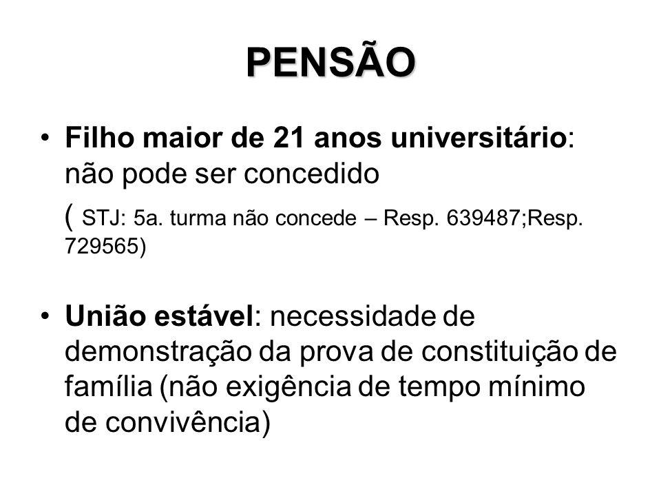 PENSÃO Filho maior de 21 anos universitário: não pode ser concedido