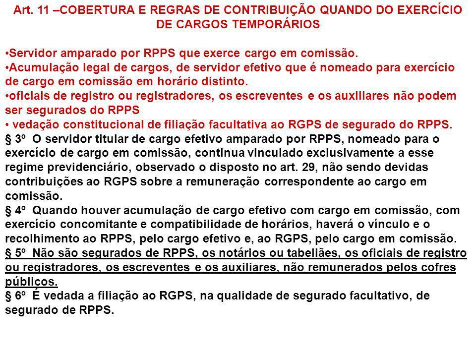 Art. 11 –COBERTURA E REGRAS DE CONTRIBUIÇÃO QUANDO DO EXERCÍCIO DE CARGOS TEMPORÁRIOS