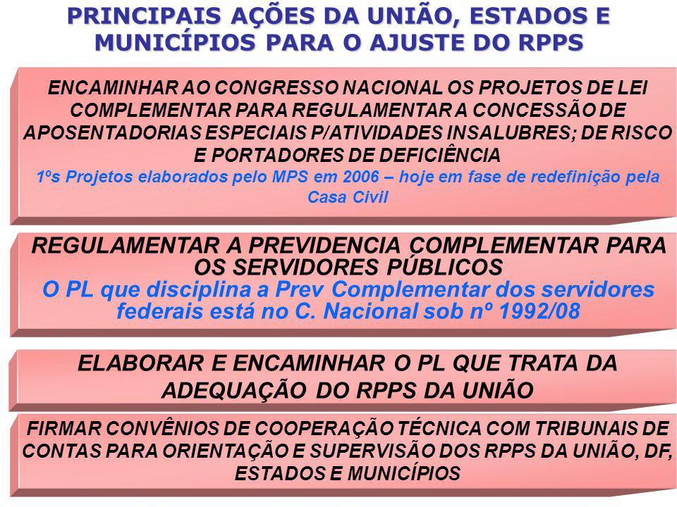 PRINCIPAIS AÇÕES DA UNIÃO, ESTADOS E MUNICÍPIOS PARA O AJUSTE DO RPPS