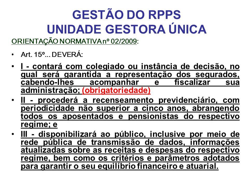 GESTÃO DO RPPS UNIDADE GESTORA ÚNICA