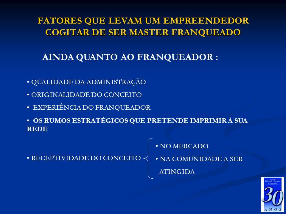 FATORES QUE LEVAM UM EMPREENDEDOR COGITAR DE SER MASTER FRANQUEADO