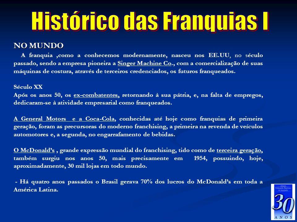 Histórico das Franquias I