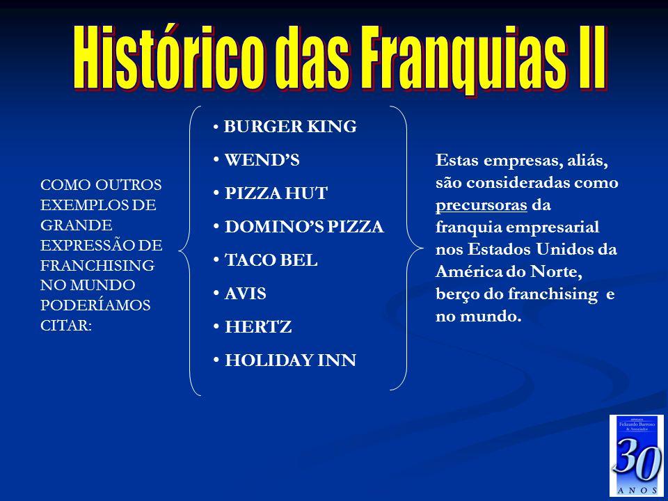 Histórico das Franquias II