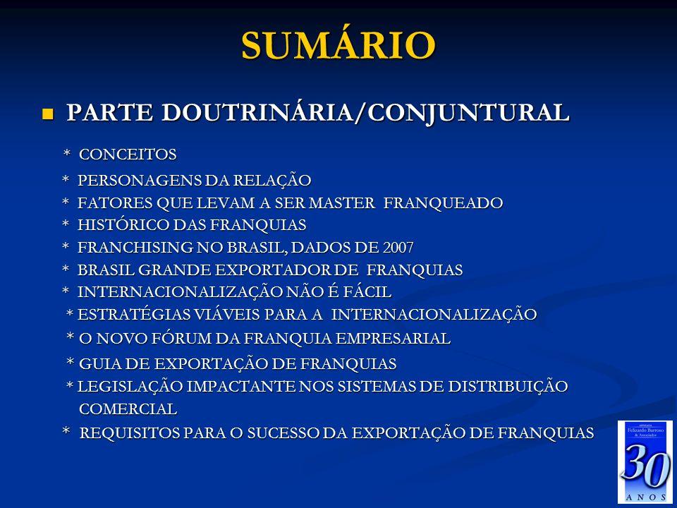 SUMÁRIO * CONCEITOS PARTE DOUTRINÁRIA/CONJUNTURAL