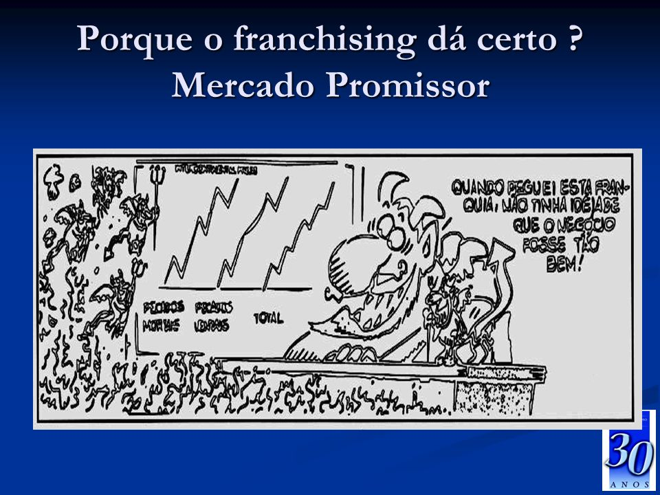 Porque o franchising dá certo Mercado Promissor