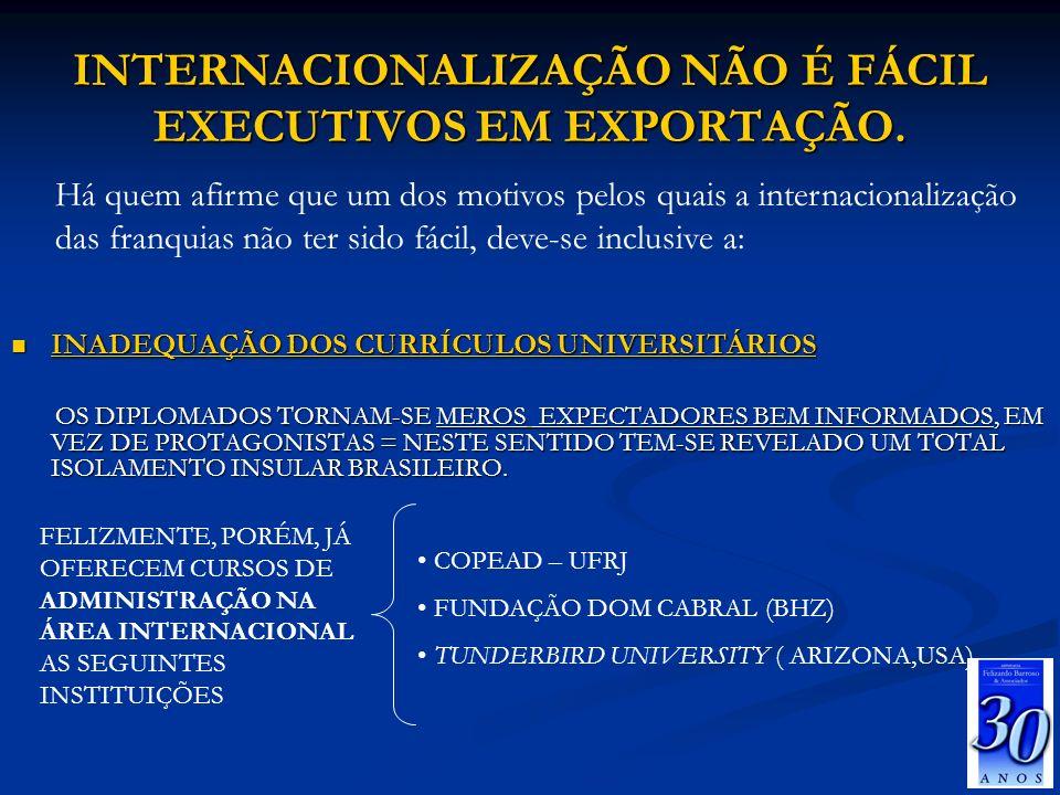 INTERNACIONALIZAÇÃO NÃO É FÁCIL EXECUTIVOS EM EXPORTAÇÃO.