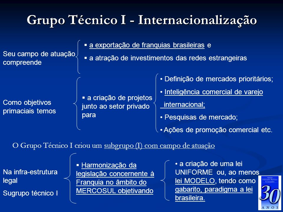 Grupo Técnico I - Internacionalização