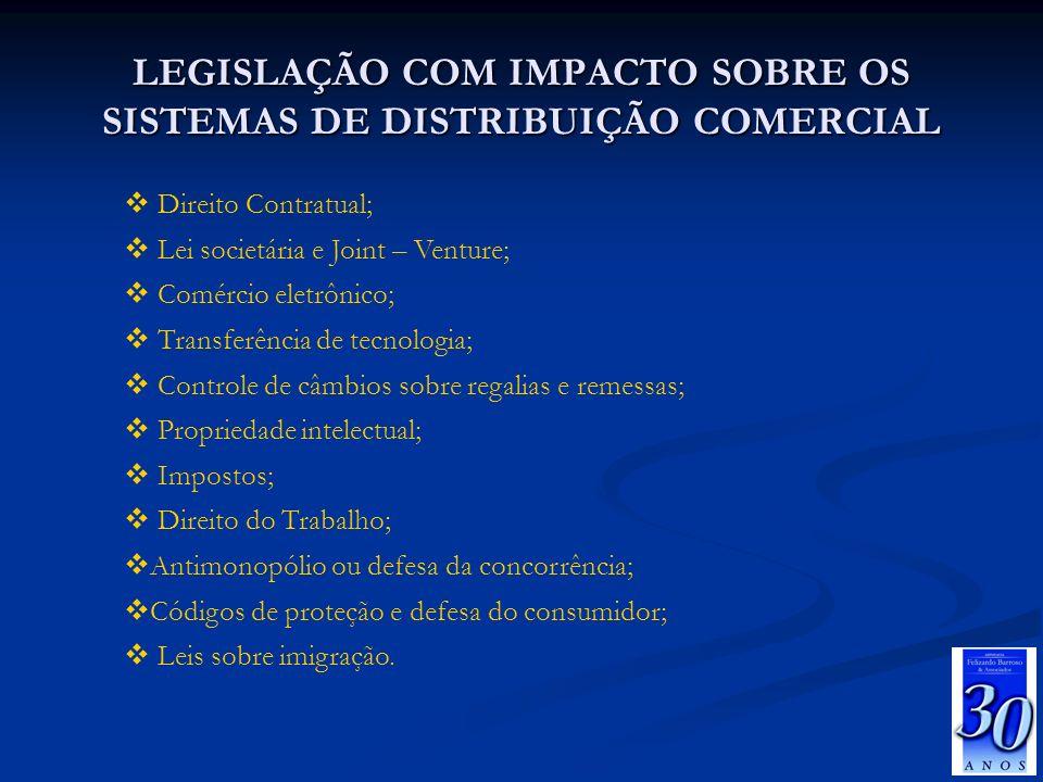 LEGISLAÇÃO COM IMPACTO SOBRE OS SISTEMAS DE DISTRIBUIÇÃO COMERCIAL