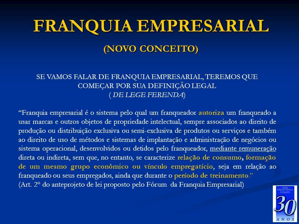 FRANQUIA EMPRESARIAL (NOVO CONCEITO)