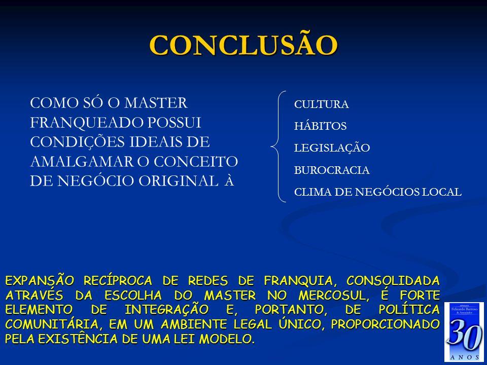 26/03/2017 CONCLUSÃO. COMO SÓ O MASTER FRANQUEADO POSSUI CONDIÇÕES IDEAIS DE AMALGAMAR O CONCEITO DE NEGÓCIO ORIGINAL À.