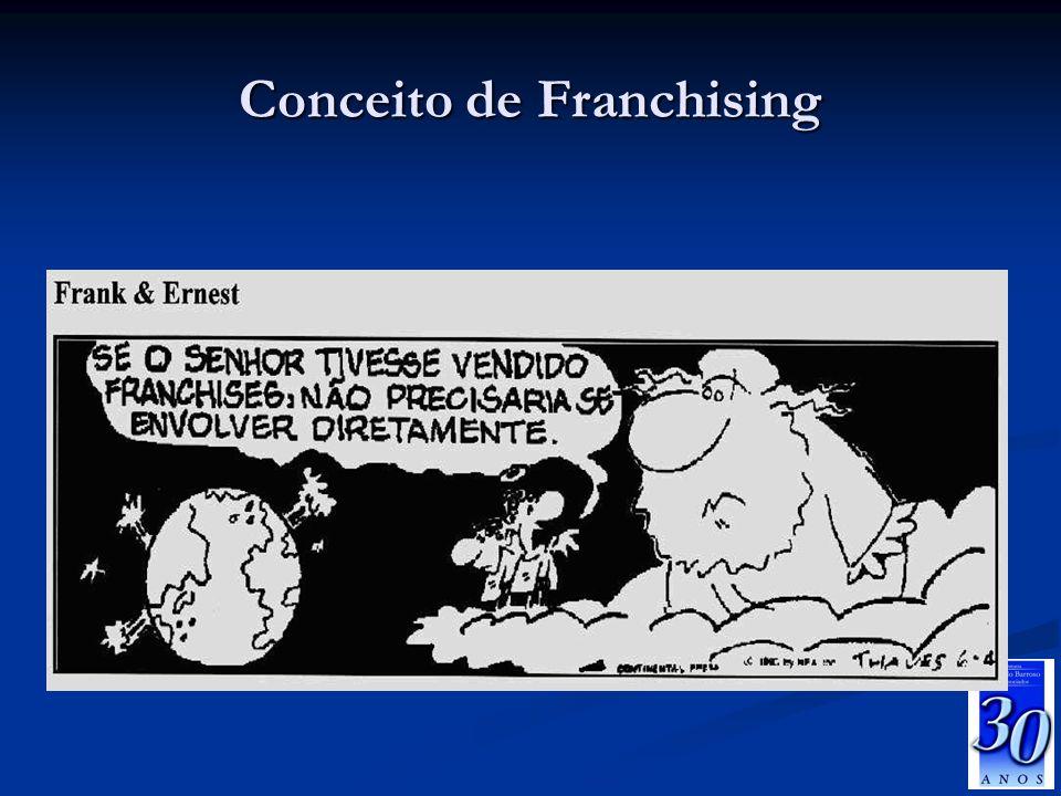 Conceito de Franchising