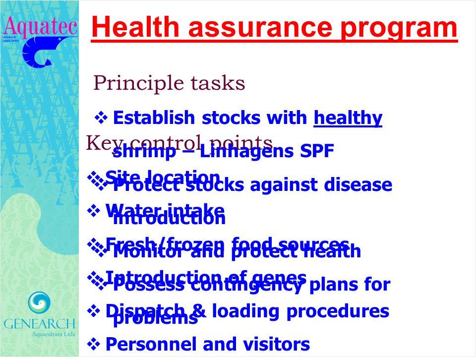 Health assurance program