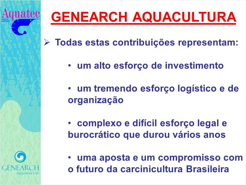 GENEARCH AQUACULTURA Todas estas contribuições representam: