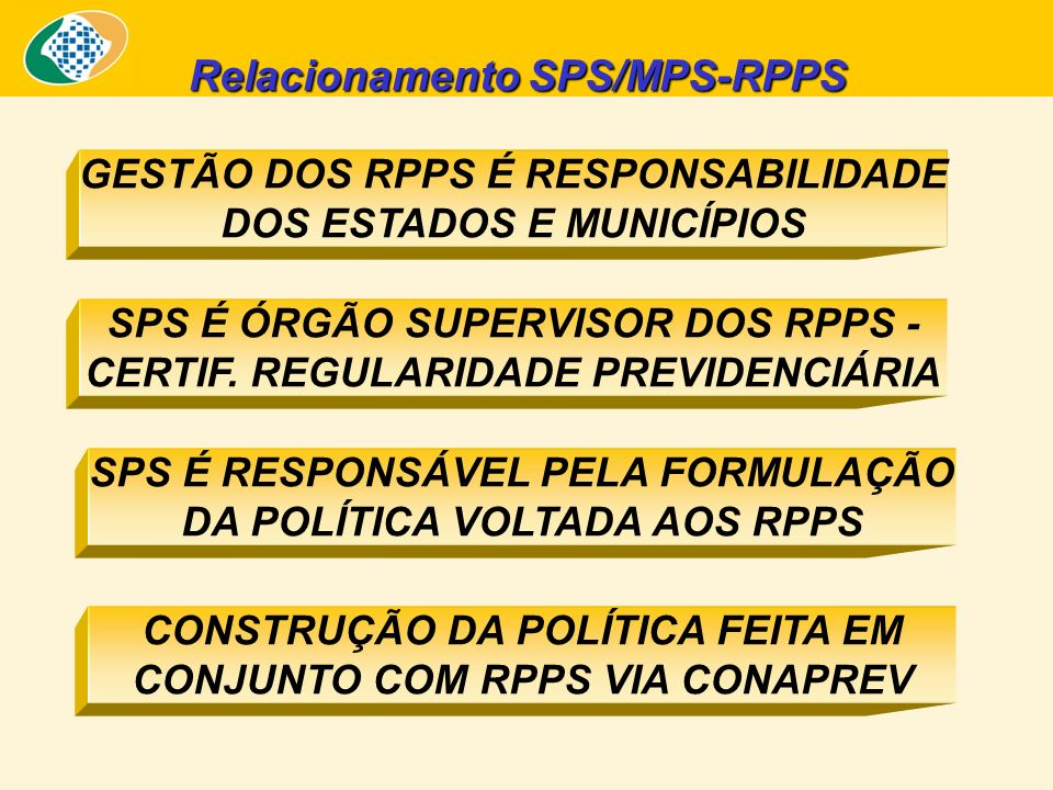Relacionamento SPS/MPS-RPPS