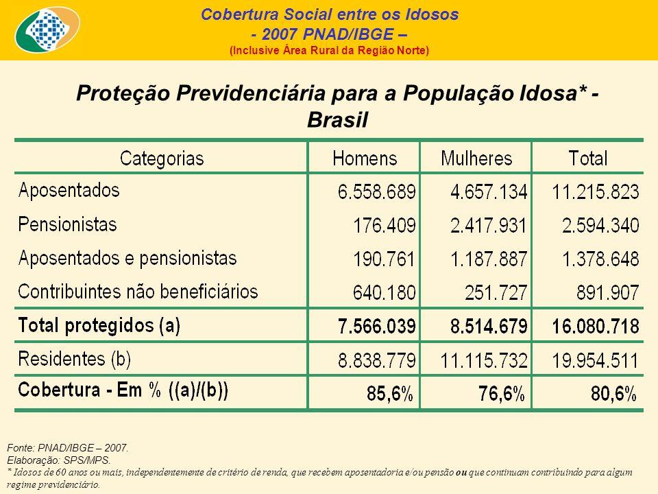 Proteção Previdenciária para a População Idosa* - Brasil