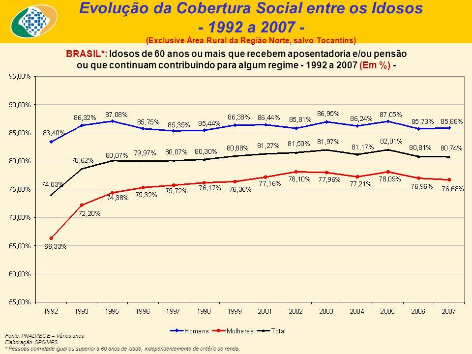 Evolução da Cobertura Social entre os Idosos - 1992 a 2007 -