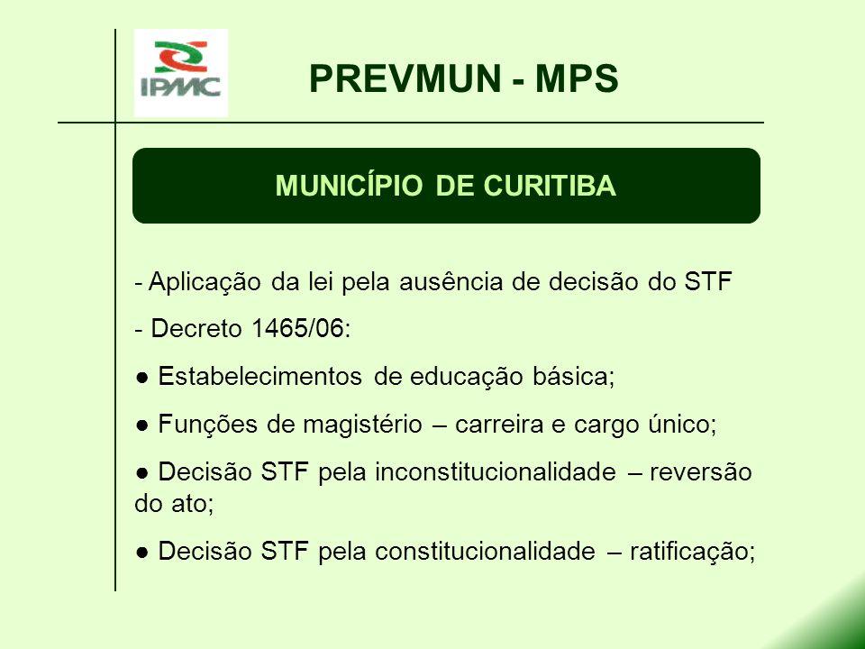 PREVMUN - MPS MUNICÍPIO DE CURITIBA