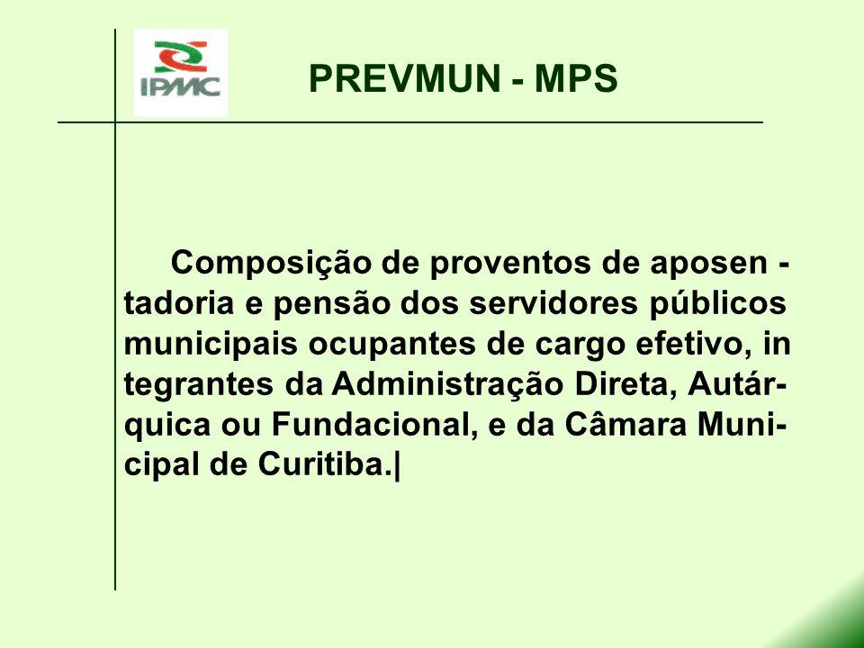 PREVMUN - MPS