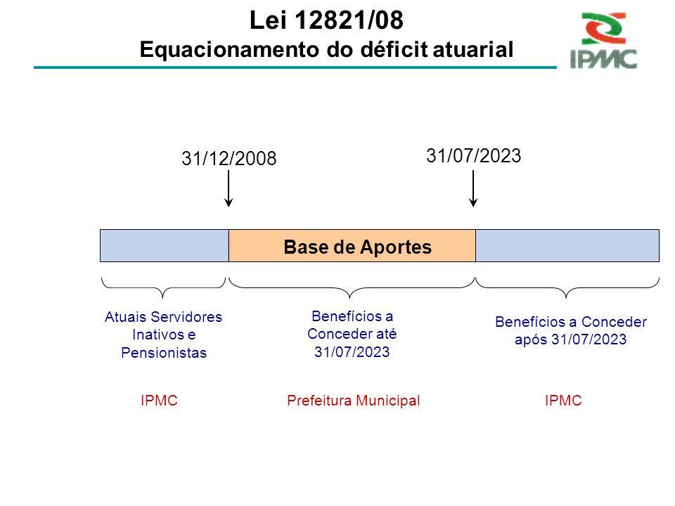 Lei 12821/08 Equacionamento do déficit atuarial