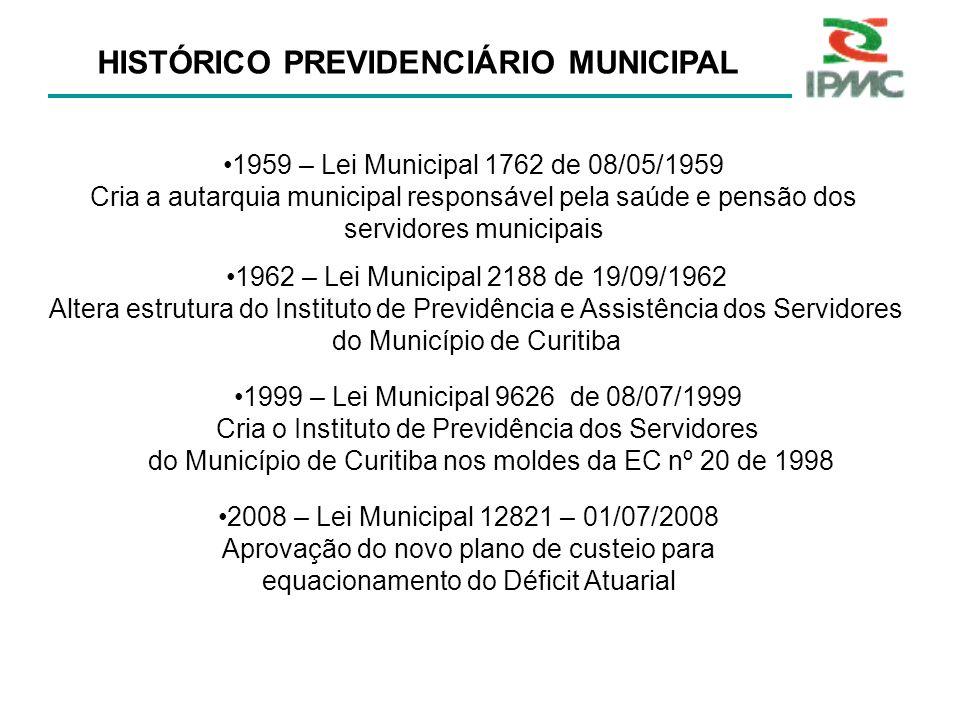 HISTÓRICO PREVIDENCIÁRIO MUNICIPAL