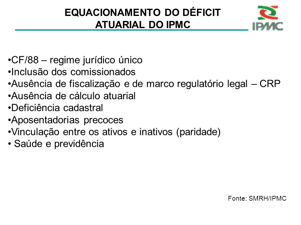EQUACIONAMENTO DO DÉFICIT ATUARIAL DO IPMC