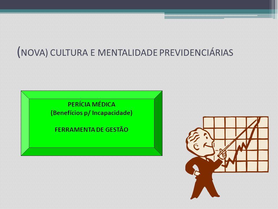 (NOVA) CULTURA E MENTALIDADE PREVIDENCIÁRIAS